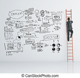 man climbing on ladder and business plan