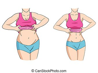 Before and After - Illustration of a fat and slim woman...