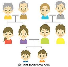 Family tree - family tree, three generations, vector file