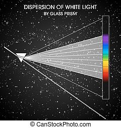 Dispersion of White Light by Glass Prism