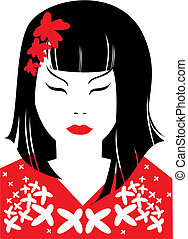 portrait of japanese woman - Vector closeup portrait of...