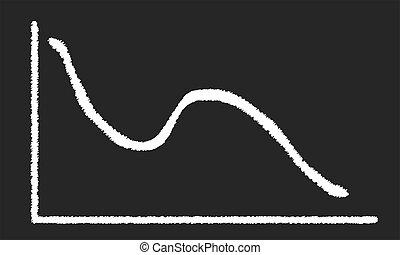 Double Dip Blackboard Graph - Blackboard with chalk marks...