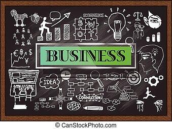 Business on chalkboard.