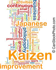 Kaizen, palavra, nuvem