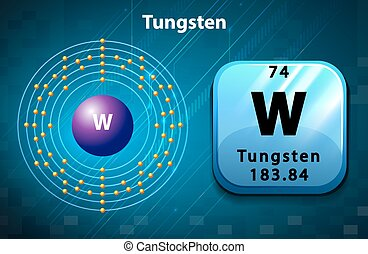 Periodic symbol and diagram of Tungsten illustration
