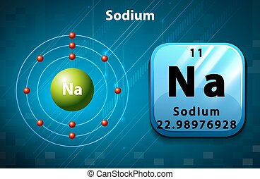 Periodic symbol and diagram of Sodium illustration