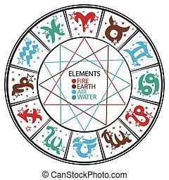 Horoscope circle symbol of four elementsZodiac sign -...