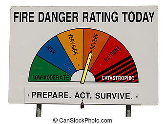 Fire Danger Rating Display Board