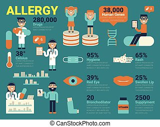 Allergy - Illustration of allergy concept with infographic...