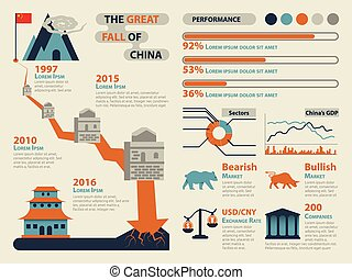 The Great Fall of China - Illustration of Chinas Stock...