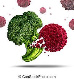 Superfood Concept - Superfood concept or super food symbol...