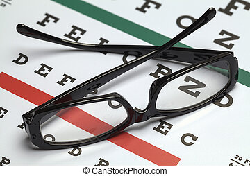 Eye Glasses and Chart