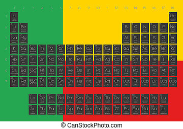 Periodic Table of Elements overlayed on the flag of Benin -...