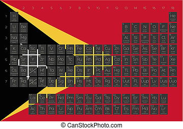 Periodic Table of Elements overlayed on the flag of East...