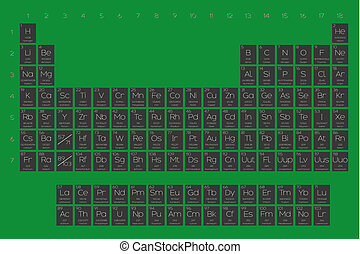 Periodic Table of Elements overlayed on the flag of Libya-83...