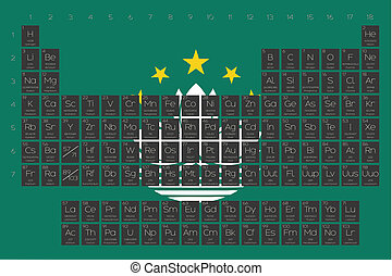 Periodic Table of Elements overlayed on the flag of Macau -...
