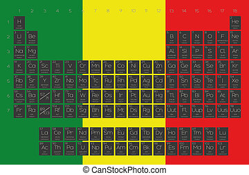 Periodic Table of Elements overlayed on the flag of Mali - A...