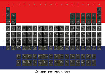 Periodic Table of Elements overlayed on the flag of...