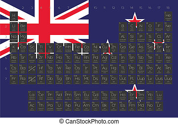 Periodic Table of Elements overlayed on the flag of New...