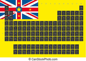 Periodic Table of Elements overlayed on the flag of Niue - A...