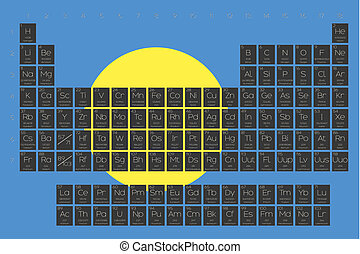 Periodic Table of Elements overlayed on the flag of Palau -...