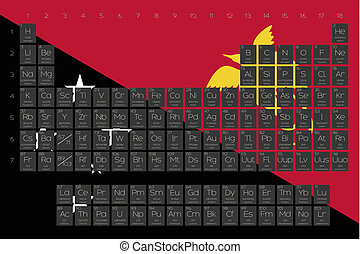 Periodic Table of Elements overlayed on the flag of Papua...