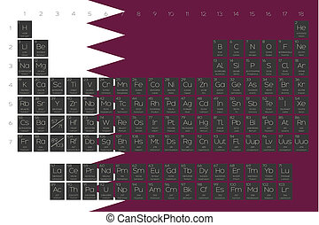 Periodic Table of Elements overlayed on the flag of Qatar -...