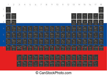Periodic Table of Elements overlayed on the flag of Russia -...