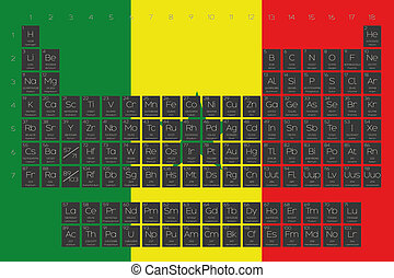Periodic Table of Elements overlayed on the flag of Senegal...