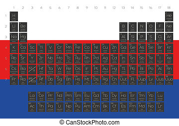Periodic Table of Elements overlayed on the flag of Serbia -...