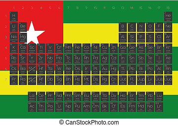 Periodic Table of Elements overlayed on the flag of Togo - A...