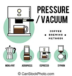 Coffee brewing methods. pressure or vecuum. Different ways...