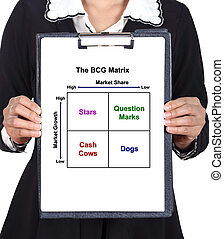 business woman holding a clipboard with The BCG Matrix chart