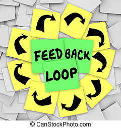 Feedback Loop Sticky Note Bulletin Board Circular Repeating...