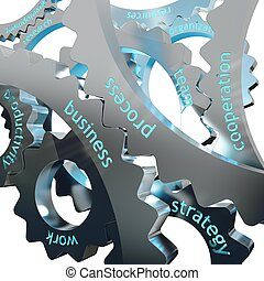 Concept of work with gear - Concept of work as joint between...