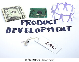Four factors of product development. Financial resources,...
