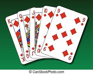 Poker hand - Straight flush