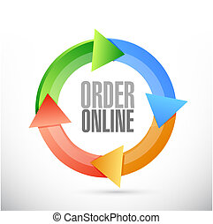 Order online color icon cycle sign concept illustration...