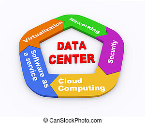 3d flowchart of data center - 3d illustration of moving flow...