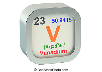 Vanadium element symbol  isolated on white background