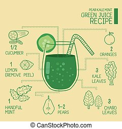 Kale pear mint, green juice recipes great detoxify design