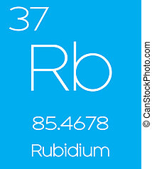 Informative Illustration of the Periodic Element - Rubidium...