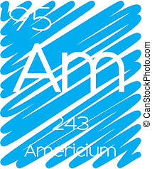 Informative Illustration of the Periodic Element - Americium...