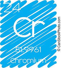 Informative Illustration of the Periodic Element - Chromium...