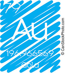 Informative Illustration of the Periodic Element - Gold - An...