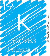 Informative Illustration of the Periodic Element - Potassium...