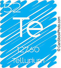 Informative Illustration of the Periodic Element - Tellerium...