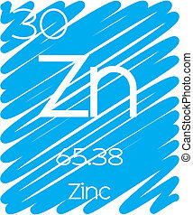 Informative Illustration of the Periodic Element - Zinc - An...