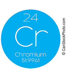 Informative Illustration of the Periodic Element - Chromium...
