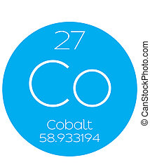 Informative Illustration of the Periodic Element - Cobalt -...